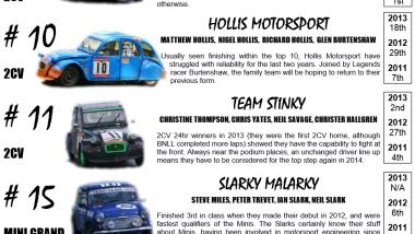 2014 24hr Team Guide