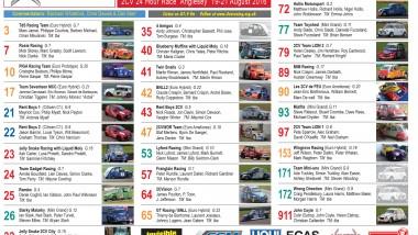 2016 24hr race entry sheet